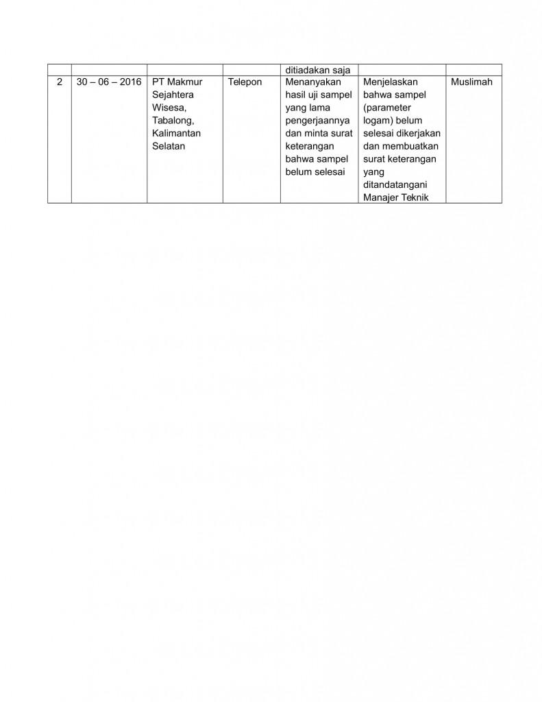REKAPITULASI KONSULTASI DAN PENGADUAN PELANGGAN-5